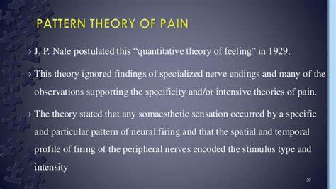 pattern theory physiology pain physiology neeha