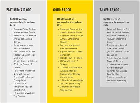 Sponsorship Letter Gold Silver Bronze 2016 Annual Sponsorships Feb 2016 Asce Oc American Society Of Civil Engineers Orange