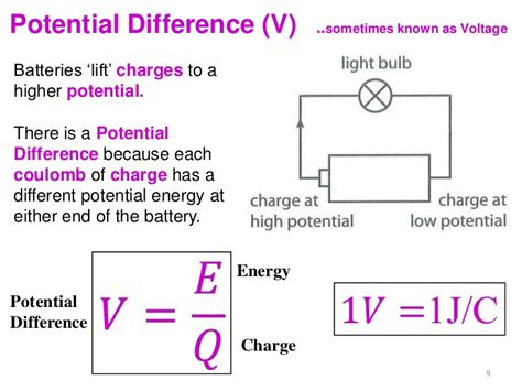 electric potential difference resistor conceptual physics difference between charge voltage currrent