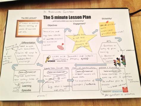 best 25 preschool lesson plan template ideas on pinterest pre k