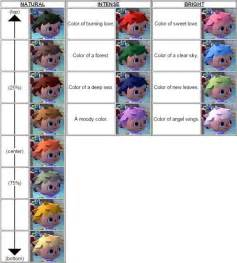 animal crossing new leaf hair color guide animal crossing colors and leaves on