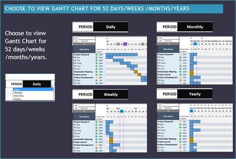 chart maker gantt chart maker excel template