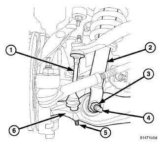 2006 Dodge Dakota Front Struts What Do I Need To Take To Remove The Front Strut Of An