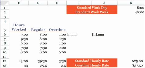 template to calculate hours worked gallery of free employee timesheet calculator template in