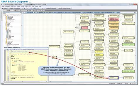 flowchart freeware mac clickcharts mac flowchart software mac best flow diagram
