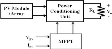 mppt circuit block diagram circuit and schematics diagram