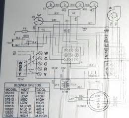 york furnace blower motor wiring diagram furnace free printable wiring diagrams