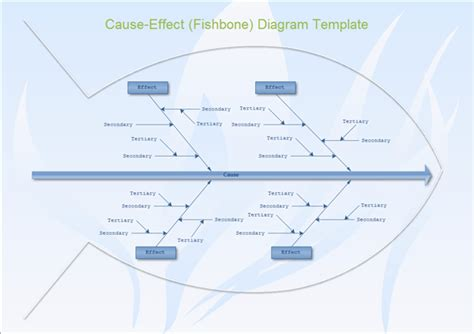 cause and effect diagram template free cause and effect diagram software free exle