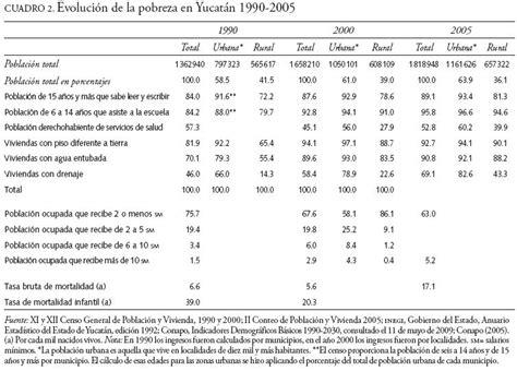 calculo retencion fuente salarios ao 2016 tabla de retencion salarios 2016 en colombia tabla de