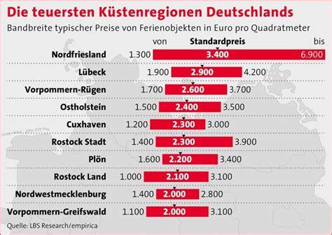 deutsche bank wilhelmshaven hamburg040 lifestyle aus hamburg