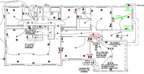 australian house wiring household wiring diagram australia wiring diagram with description