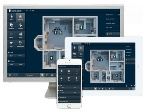 House Design Mac Os X rpiblog intrahouse smart home automation server using
