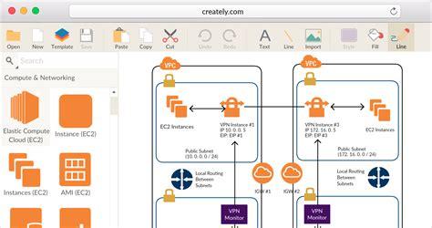 cloudformation template generator cloudformation template generator pictures