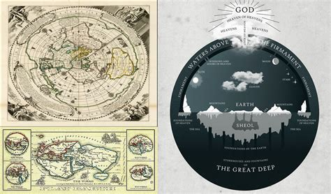 flat earth the flat earth conspiracy the globe earth lie mission