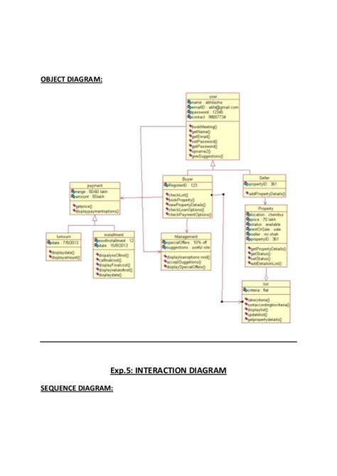 database design document management system online property management system design document