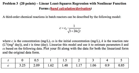 Least Math Related Mba Consentration by Problem 3 20 Points Linear Least Squares Regre