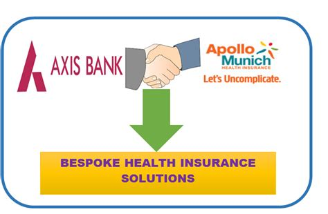 axis bank insurance plan neo imaginations customized health insurance solutions