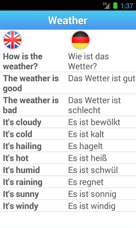 German Word For by German Vocabulary Lists Android Apps On Play