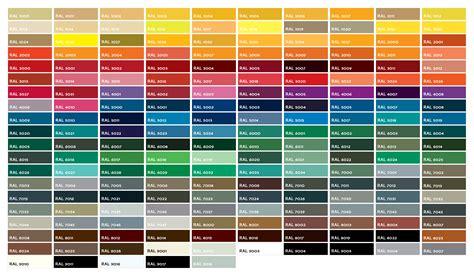 ral farben englisch iso sicherheitsglassysteme mit selbstschlie 223 enden dreht 252 ren