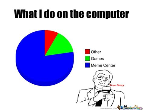 On The Computer Meme - 37 most funniest computer meme gifs jokes photos