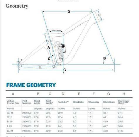 bicycle frame design dimensions frame geometry part 2 trail handling singletracks