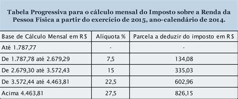 www cpex eb mil br imposto de renda imposto de renda 2014 tabela como declarar e in 237 cio da