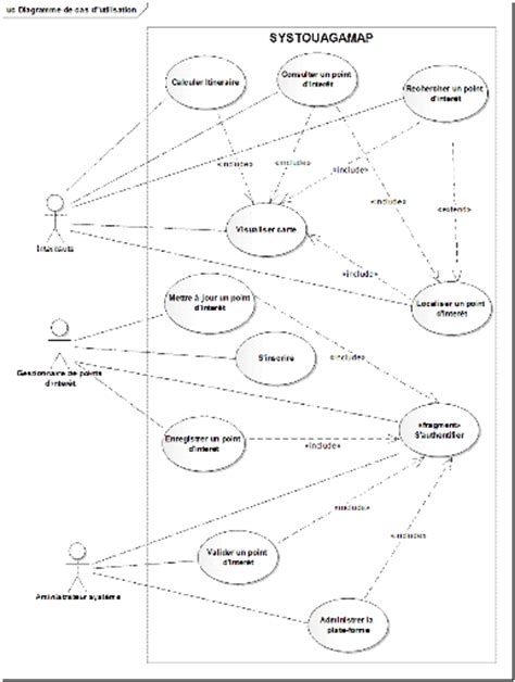 diagramme de cas d utilisation pour une agence de voyage memoire mise en place d une application