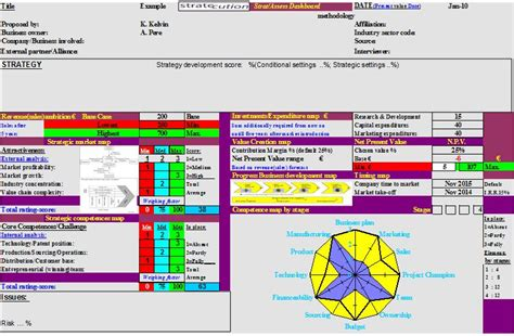 stress test card template strat assess dashboard software stratecution b v