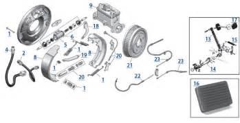 Jeep Brake System Diagram Vintage Brake Parts 4 Wheel Parts