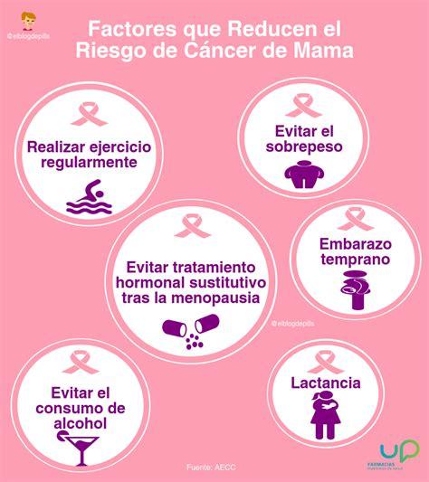 imagenes gratis cancer de mama 191 puedo prevenir el c 225 ncer de mama el blog de pills