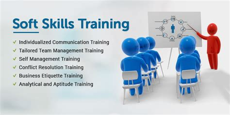 How Many Soft Skill Courses In An Mba by Soft Skills In Chennai Soft Skills