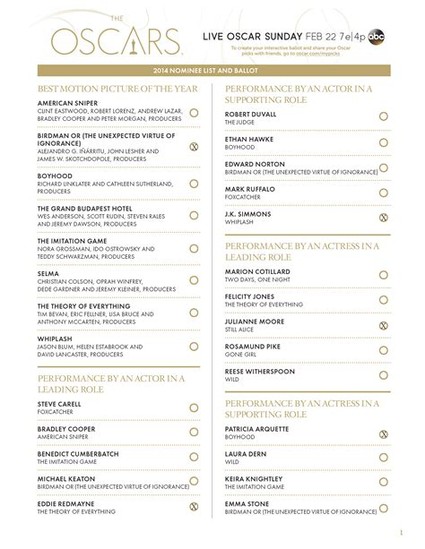 Oscar Nominations My Picks by Search Results For Oscar Ballot 2015 Printable