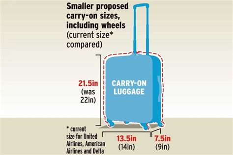 how many carry on bags allowed united carry on luggage maximum size all discount luggage