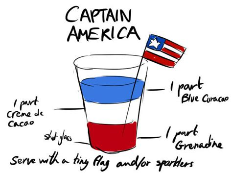 captain drinks i mma get themed cocktails
