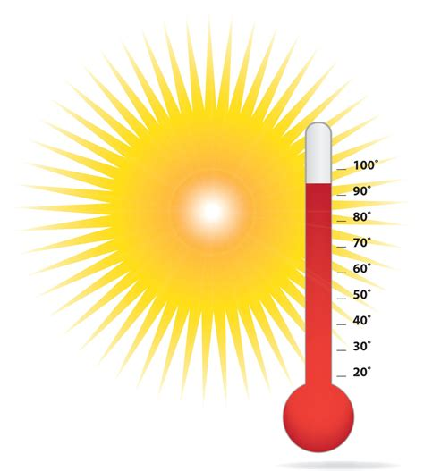 heat unhealthy siowfa science   world