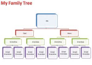 template for family tree word make a family tree k 5 computer lab technology lessons