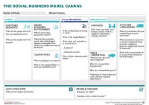 pro 1 social entrepreneurship hub