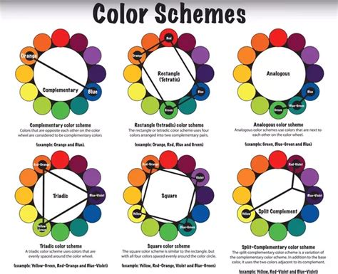 what colors do i combine with purple quora how to read the color wheel quora
