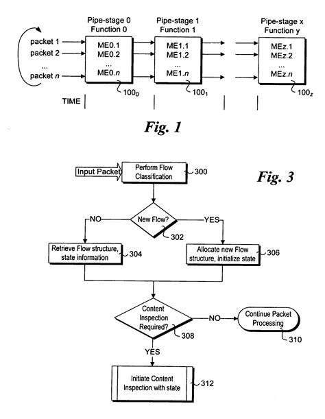 fast multiple string pattern matching algorithm patent us20070006293 multi pattern packet content
