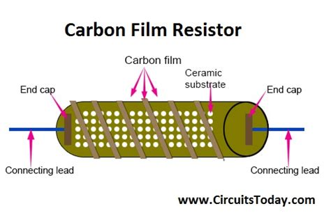 the carbon resistor in an electric circuit carbon resistor working construction applications