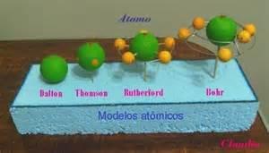 como construir una maqueta de un atomo de aluminio tu homework octubre 2011