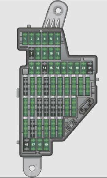 Audi A3 2009 Fuse Box Diagram Auto Genius