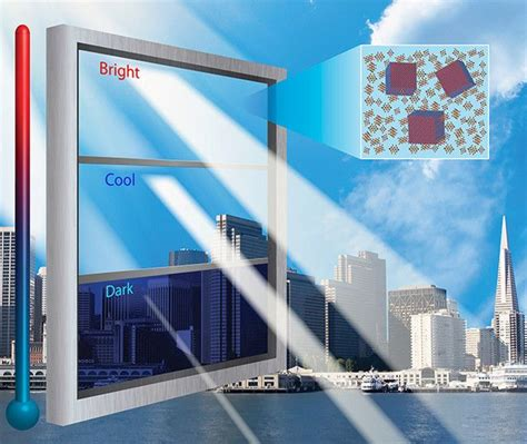 window blinds technology is it curtains for curtains smart glass eliminates window