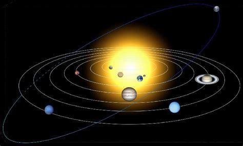 sistema solare interno evoluzione magnetica seconda parte