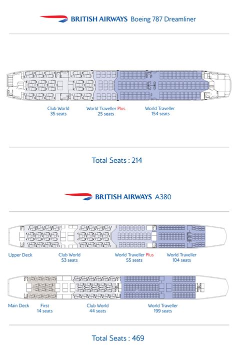 Bébé Plan Incliné by Ba Boeing 787 9 Seating Plan Brokeasshome