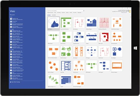 visio solutions diagram software process modeling microsoft visio