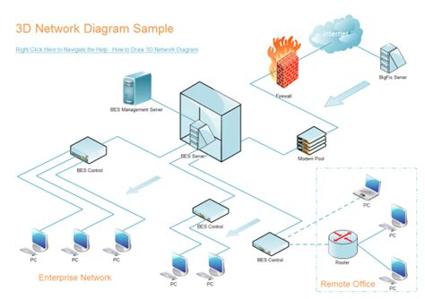 easy network diagram complete network diagram guide