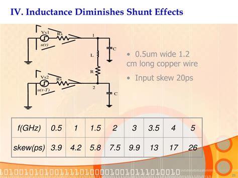 shunt inductor shunt inductor 28 images transformer shunt inductance tuned transformers mp study shunt