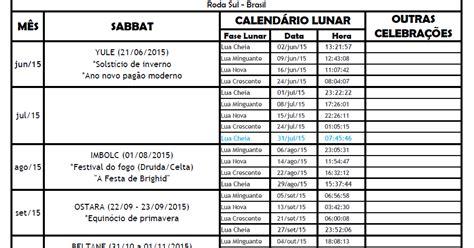 Calendario Wicca Dan 231 Ando No Ar Calend 225 Lunar E Roda Do Ano Wicca