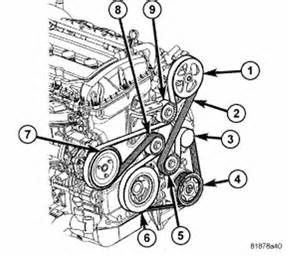 2008 Jeep Patriot Wiring Diagram Serpentine Belt Diagram 2008 Jeep Patriot 2 4 Serpentine